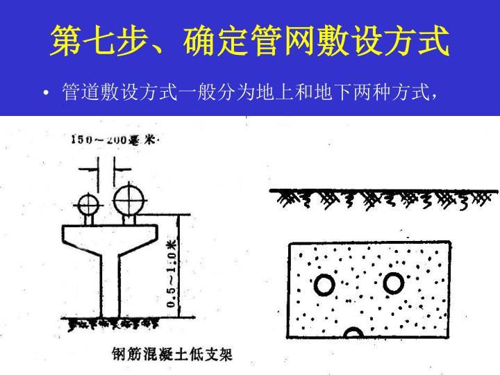 第七步、确定管网敷设方式