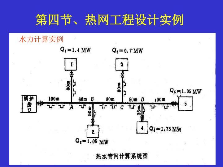 第四节、热网工程设计实例