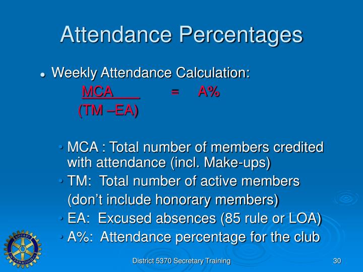 Attendance Percentages
