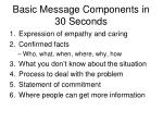 basic message components in 30 seconds