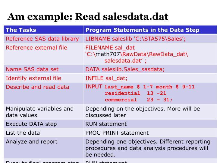 Am example: Read salesdata.dat
