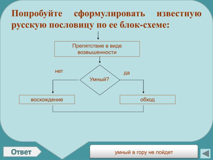Попробуйте сформулировать известную русскую пословицу по ее блок-схеме: