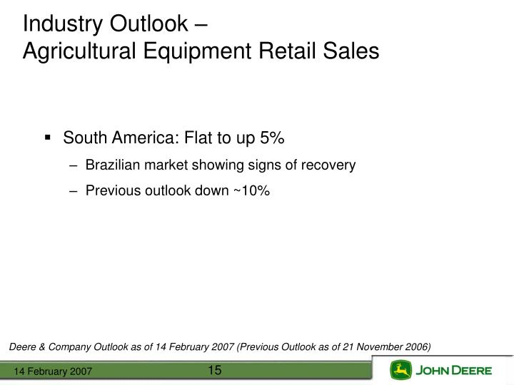 Industry Outlook –