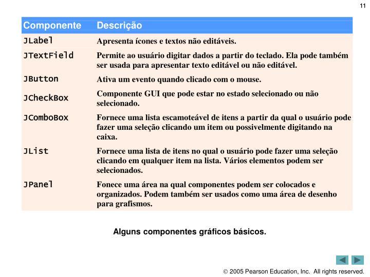 Alguns componentes gráficos básicos.