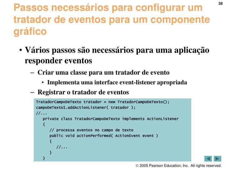 Passos necessários para configurar um tratador de eventos para um componente gráfico