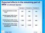expected effects in the remaining part of nrw in absolute figures