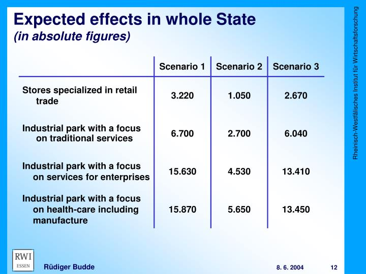 Expected effects in whole State