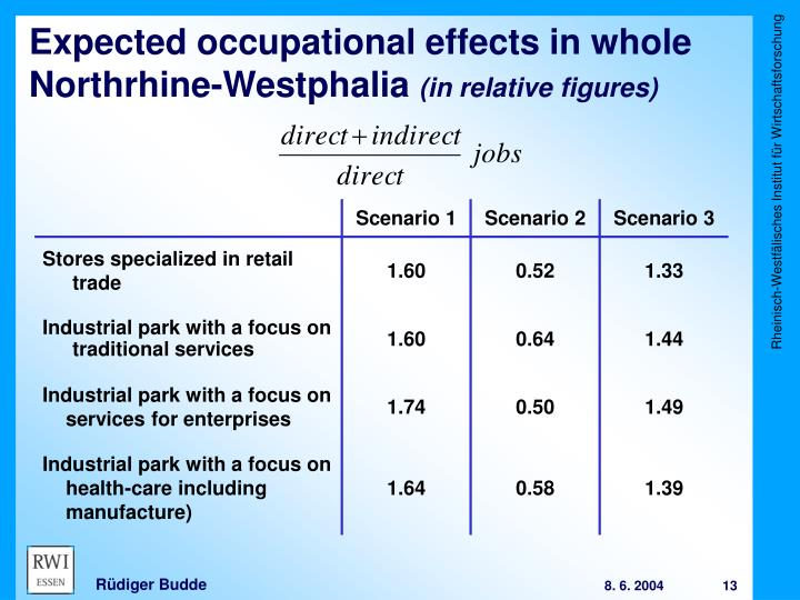 Expected occupational effects in whole