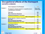 occupational effects of the themepark sensitive analysis