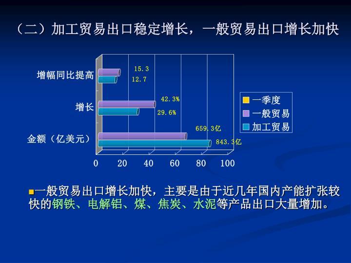 (二)加工贸易出口稳定增长,一般贸易出口增长加快