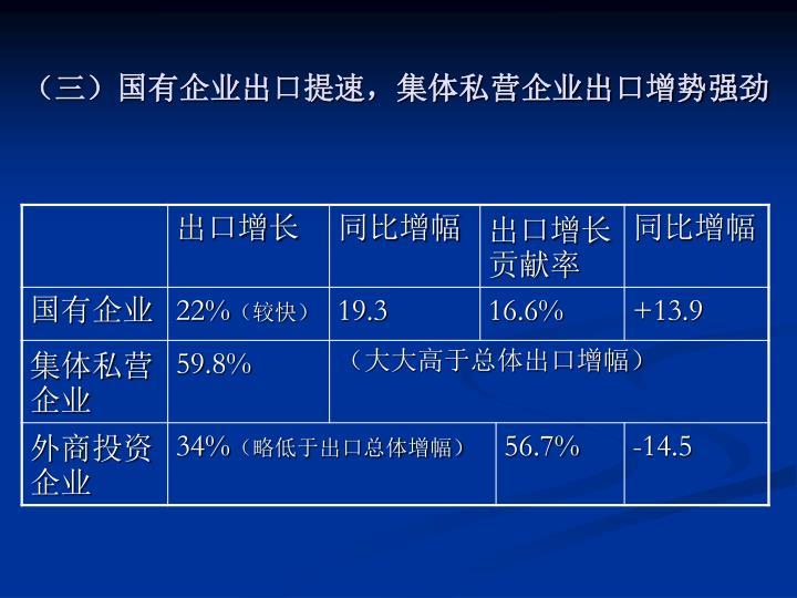 (三)国有企业出口提速,集体私营企业出口增势强劲