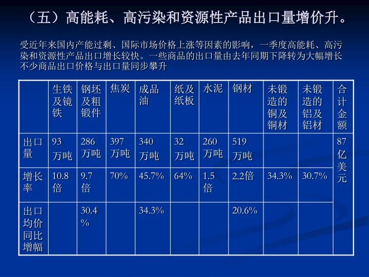 (五)高能耗、高污染和资源性产品出口量增价升。