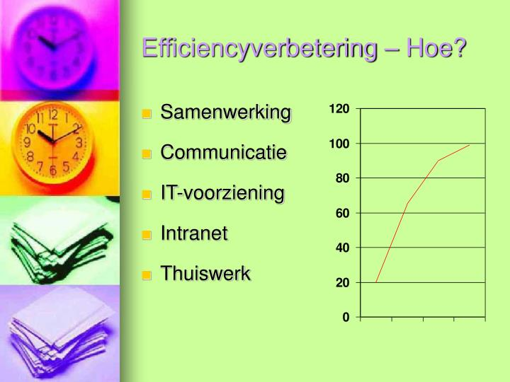 Efficiencyverbetering – Hoe?