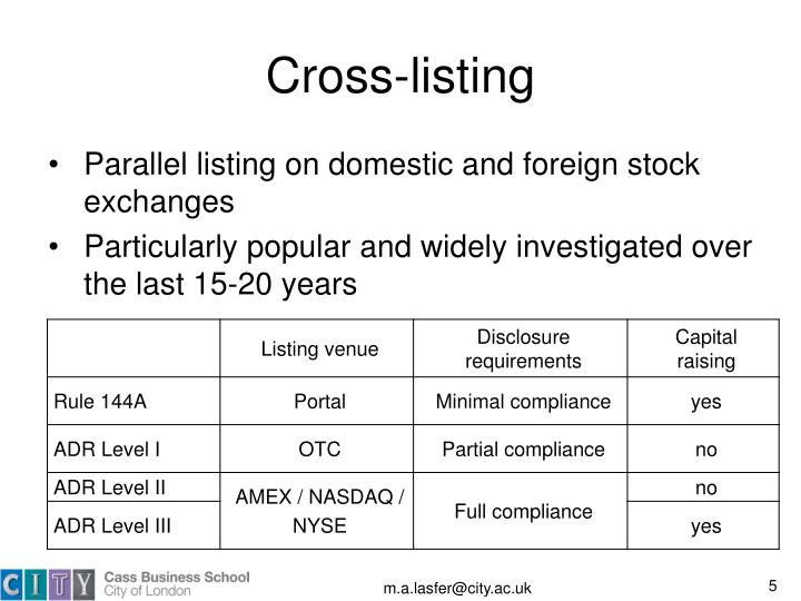 Cross-listing
