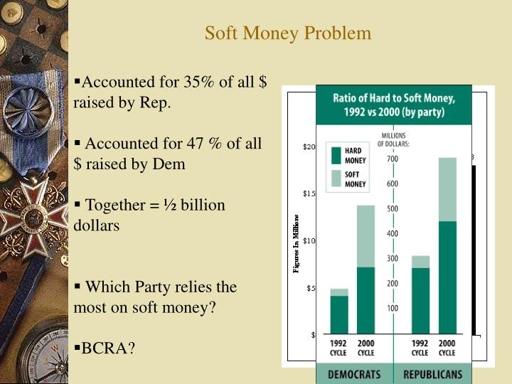 Soft Money Problem