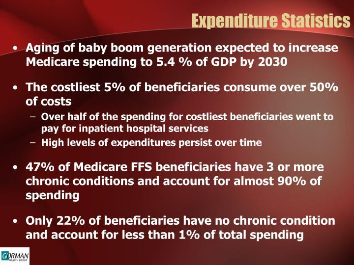 Expenditure Statistics