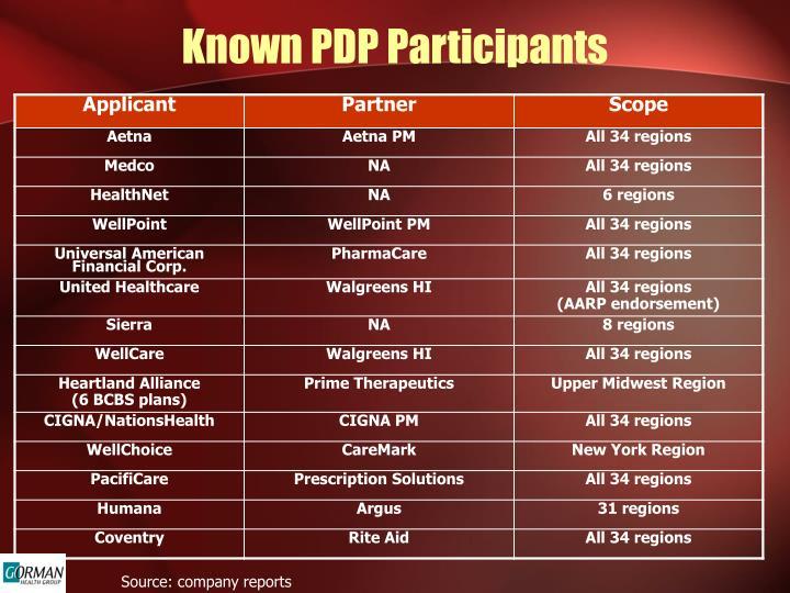 Known PDP Participants