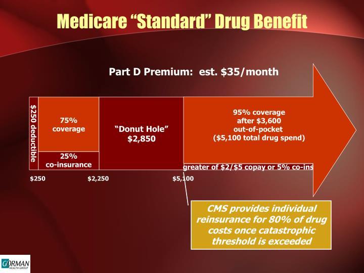 """Medicare """"Standard"""" Drug Benefit"""