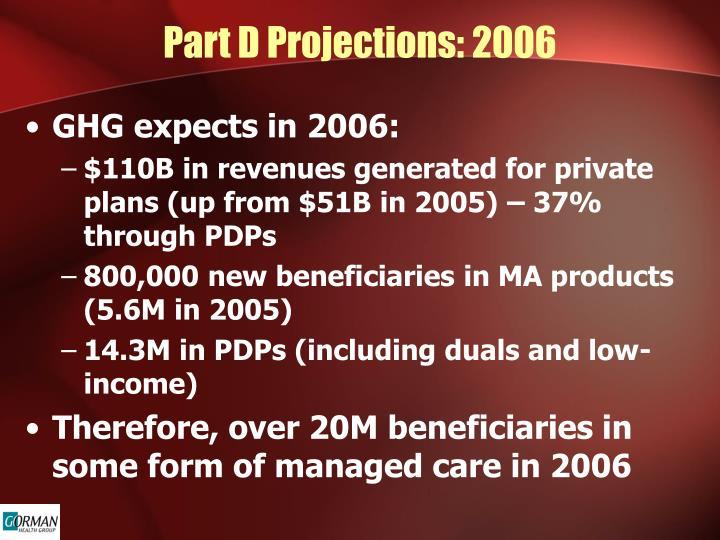 Part D Projections: 2006