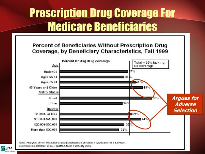 Prescription Drug Coverage For Medicare Beneficiaries