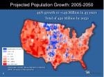 projected population growth 2005 2050