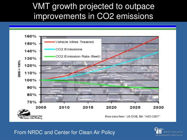 VMT growth projected to outpace