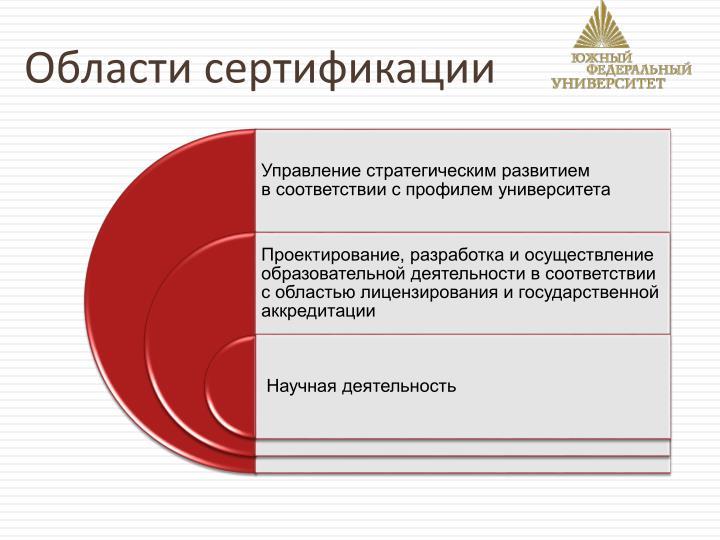Области сертификации