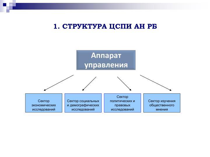 Сектор экономических исследований