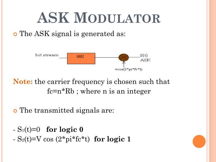 ASK Modulator