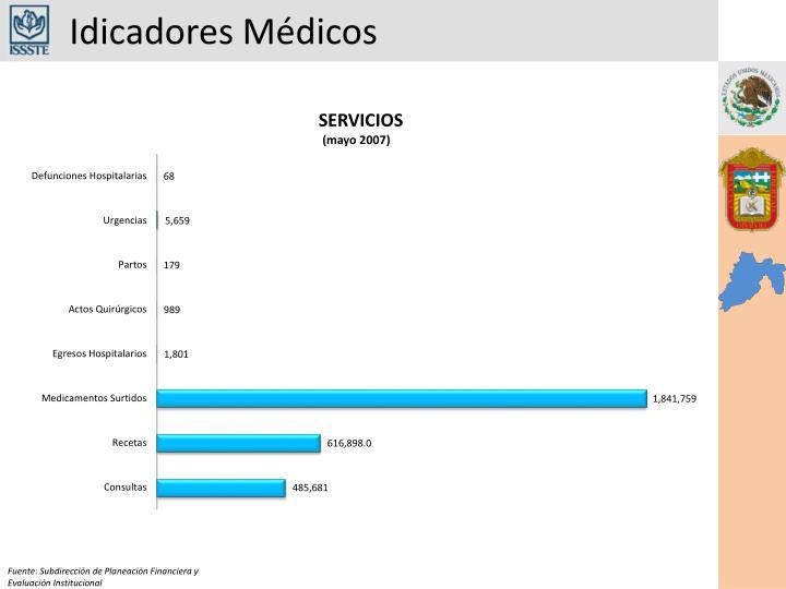 Idicadores Médicos