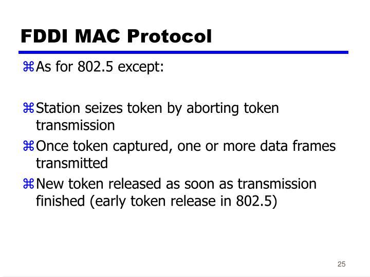 FDDI MAC Protocol