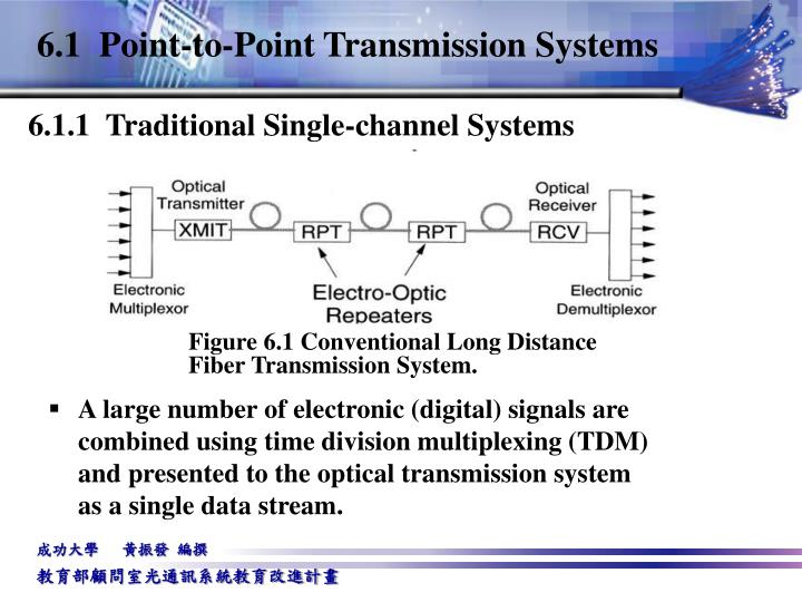 6.1.1  Traditional Single-channel Systems