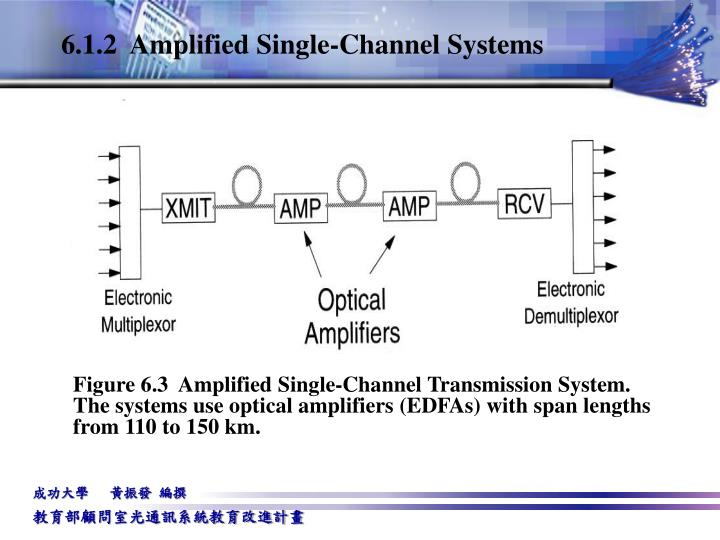 6.1.2  Amplified Single-Channel Systems