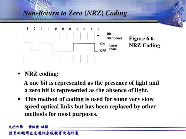 Non-Return to Zero