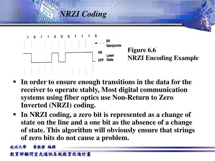 NRZI Coding
