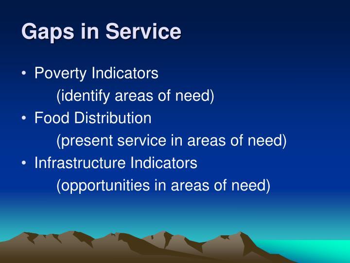 Gaps in Service