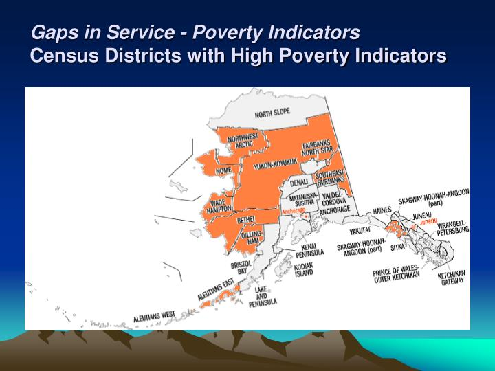 Gaps in Service - Poverty Indicators