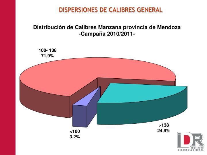 DISPERSIONES DE CALIBRES GENERAL