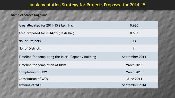 Implementation Strategy for Projects Proposed for 2014-15