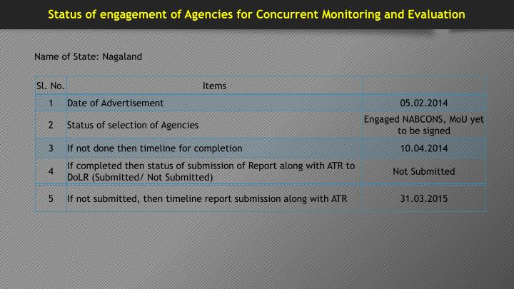Status of engagement of Agencies for Concurrent Monitoring and Evaluation