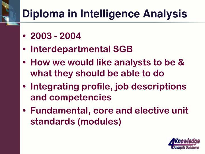 Diploma in Intelligence Analysis