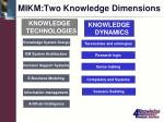 mikm two knowledge dimensions