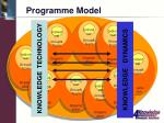 programme model