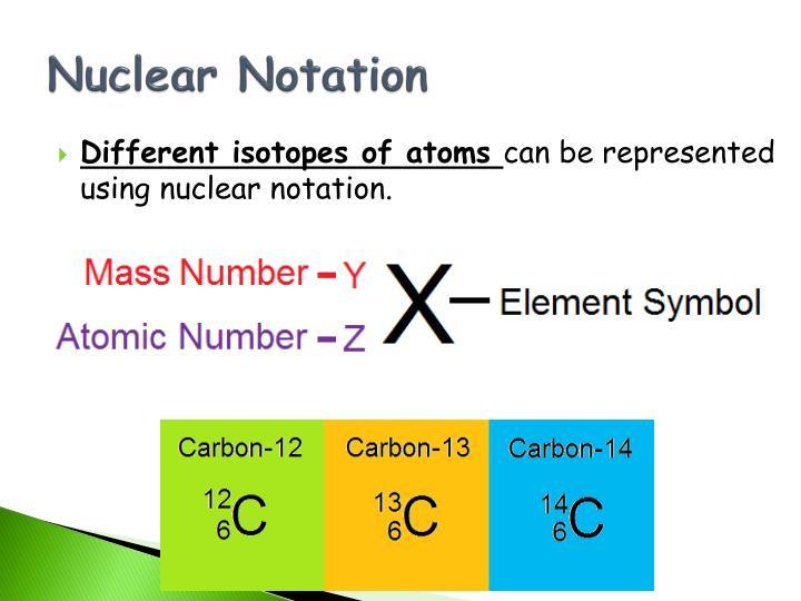 Nuclear Notation