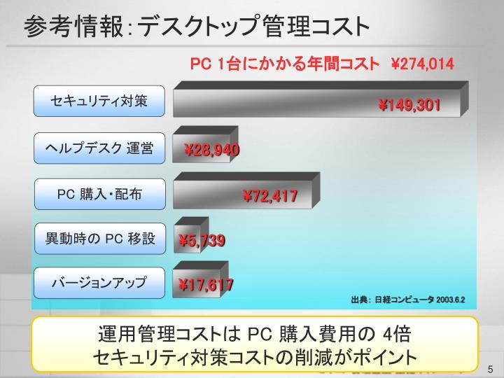 参考情報:デスクトップ管理コスト