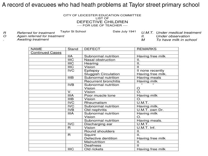 A record of evacuees who had heath problems at Taylor street primary school