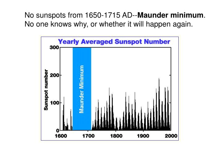 No sunspots from 1650-1715 AD--