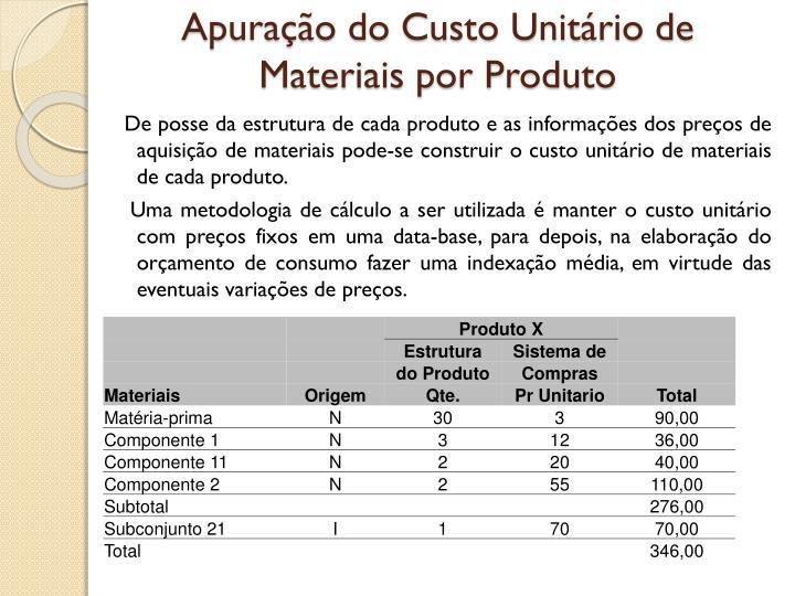 Apuração do Custo Unitário de Materiais por Produto
