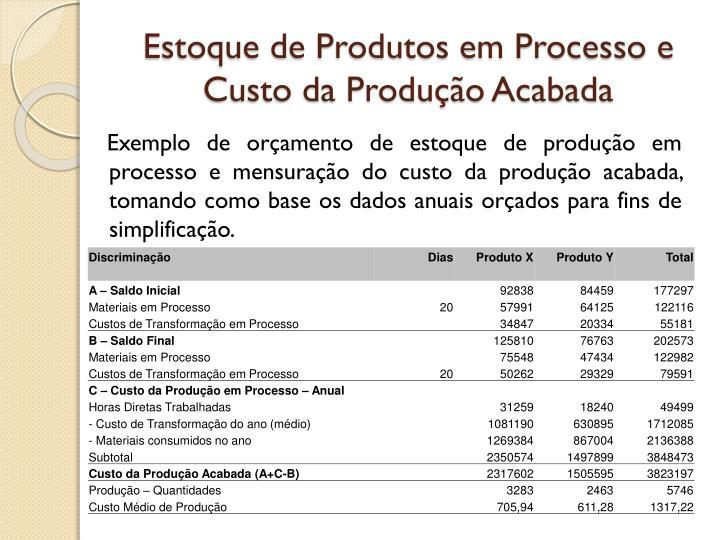Estoque de Produtos em Processo e Custo da Produção Acabada