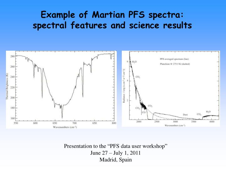 Example of Martian PFS spectra:
